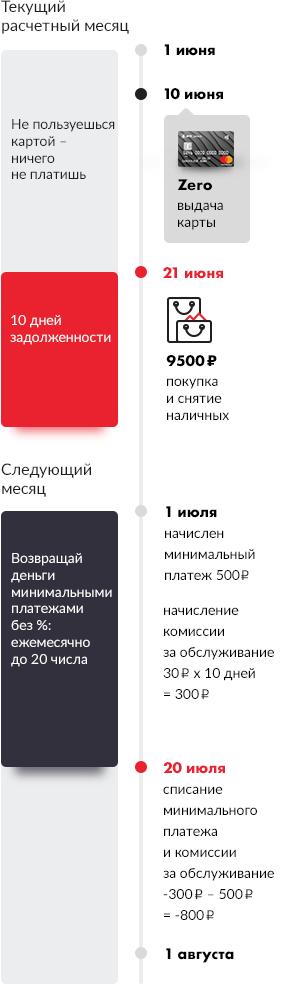 Кредитный калькулятор альфа банка потребительский кредит 2020