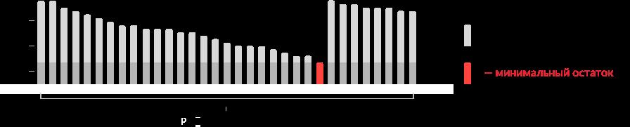 Изображение - Как оформить кредитную карту мтс - онлайн заявка infographicpic2_2105