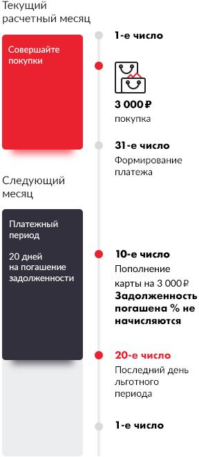 Изображение - Как оформить кредитную карту мтс - онлайн заявка pic-short-mob-lg